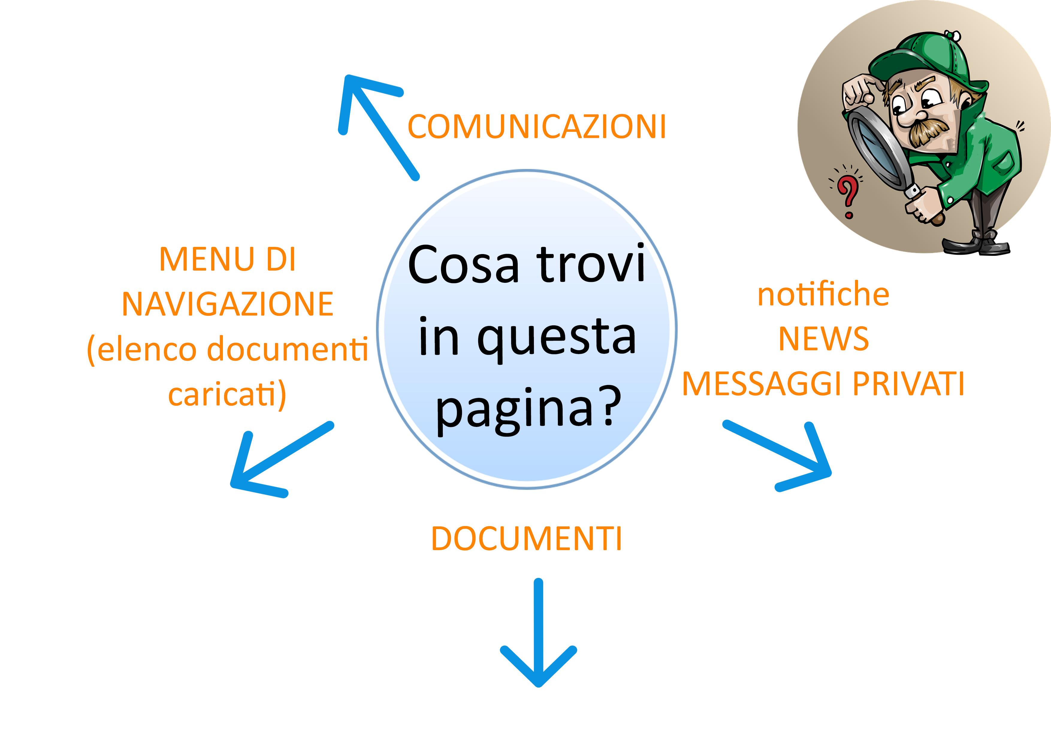 dd168faeb57382 Corso: INFORMAZIONI PF24 - II edizione - A.A.2018/19